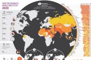 2020 세계 기독교 박해 순위(World Watch List). ⓒ오픈도어