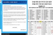 IM선교회 사과문과 전국 관련 기관 검사 결과. ⓒ홈페이지