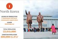 2021년 미국 오픈도어선교회 자료에서 20년 연속 최악의 기독교 박해국가로 선정된 북한에 대해 소개하고 있다. ⓒ오픈도어